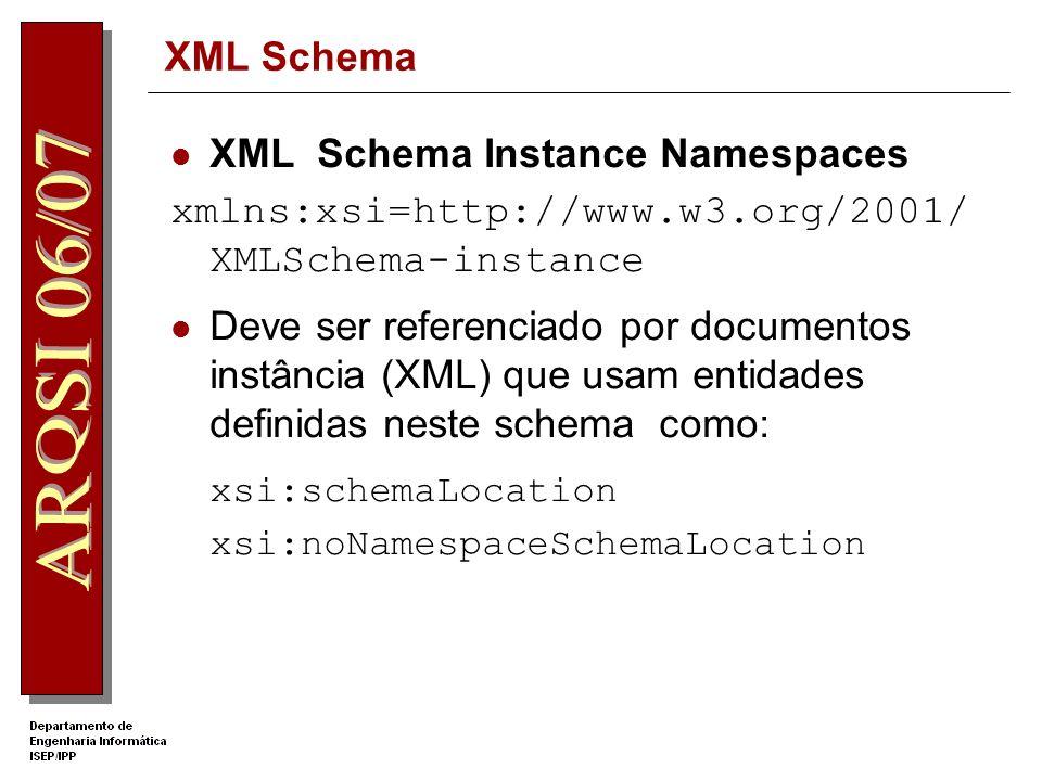 XML Schema Instance Namespaces