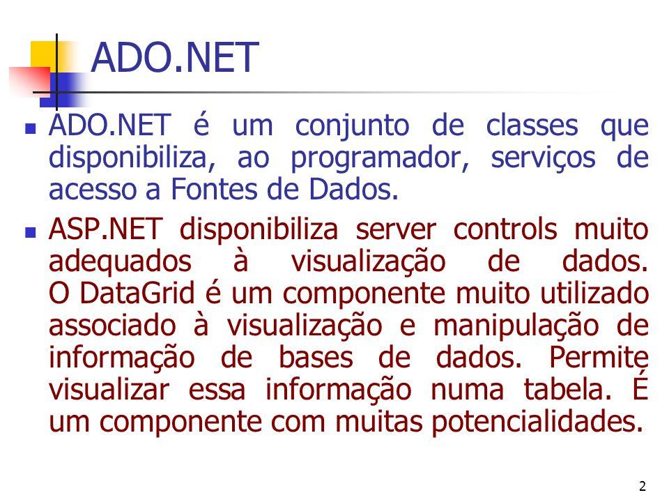ADO.NET ADO.NET é um conjunto de classes que disponibiliza, ao programador, serviços de acesso a Fontes de Dados.