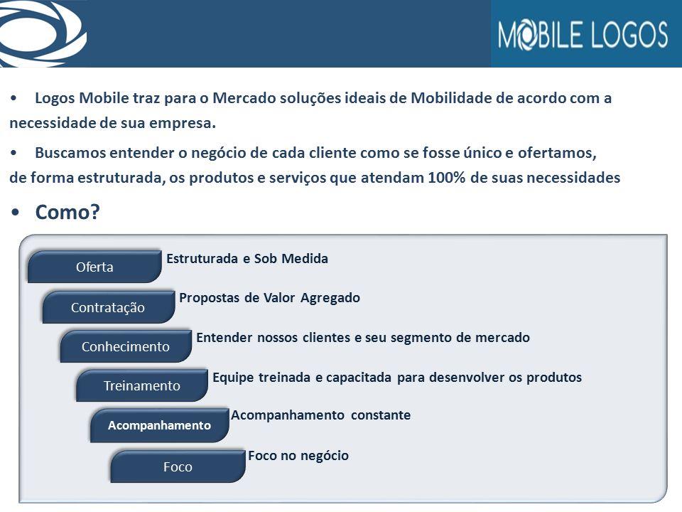 Logos Mobile traz para o Mercado soluções ideais de Mobilidade de acordo com a