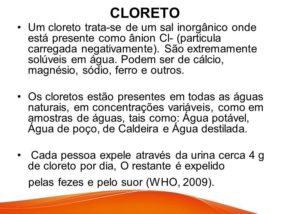 pelas fezes e pelo suor (WHO, 2009).