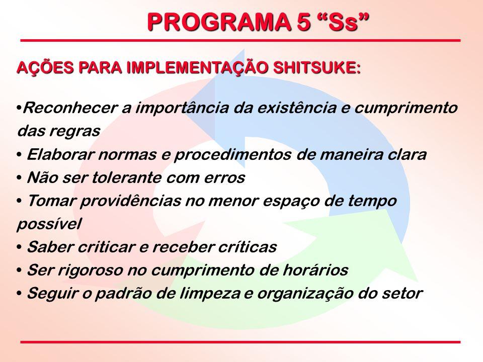 AÇÕES PARA IMPLEMENTAÇÃO SHITSUKE:
