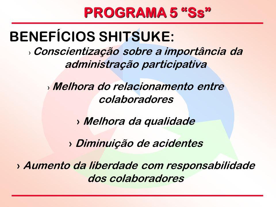 BENEFÍCIOS SHITSUKE: Melhora da qualidade Diminuição de acidentes