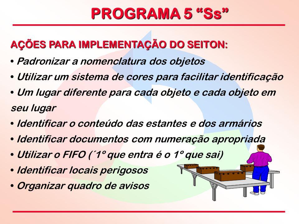 AÇÕES PARA IMPLEMENTAÇÃO DO SEITON: