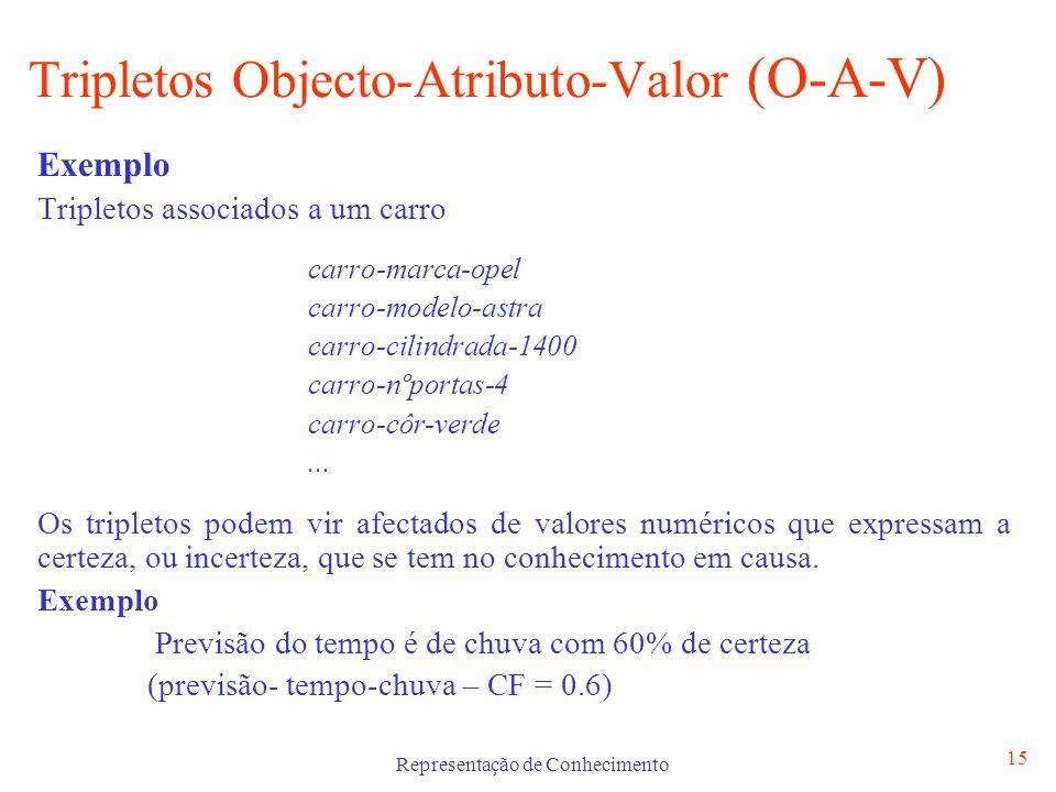 Tripletos Objecto-Atributo-Valor (O-A-V)