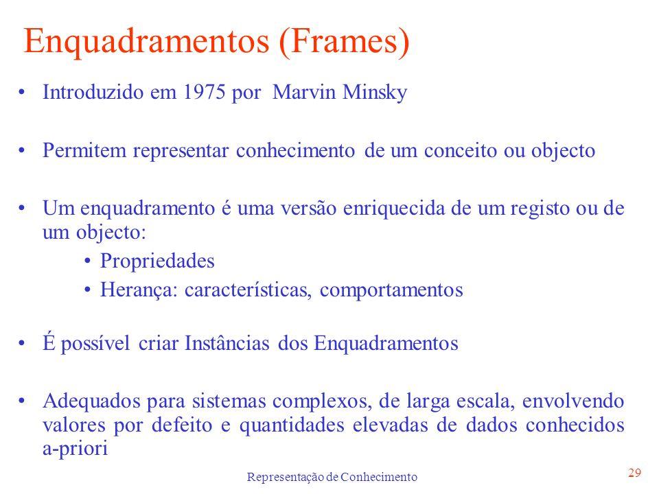 Enquadramentos (Frames)