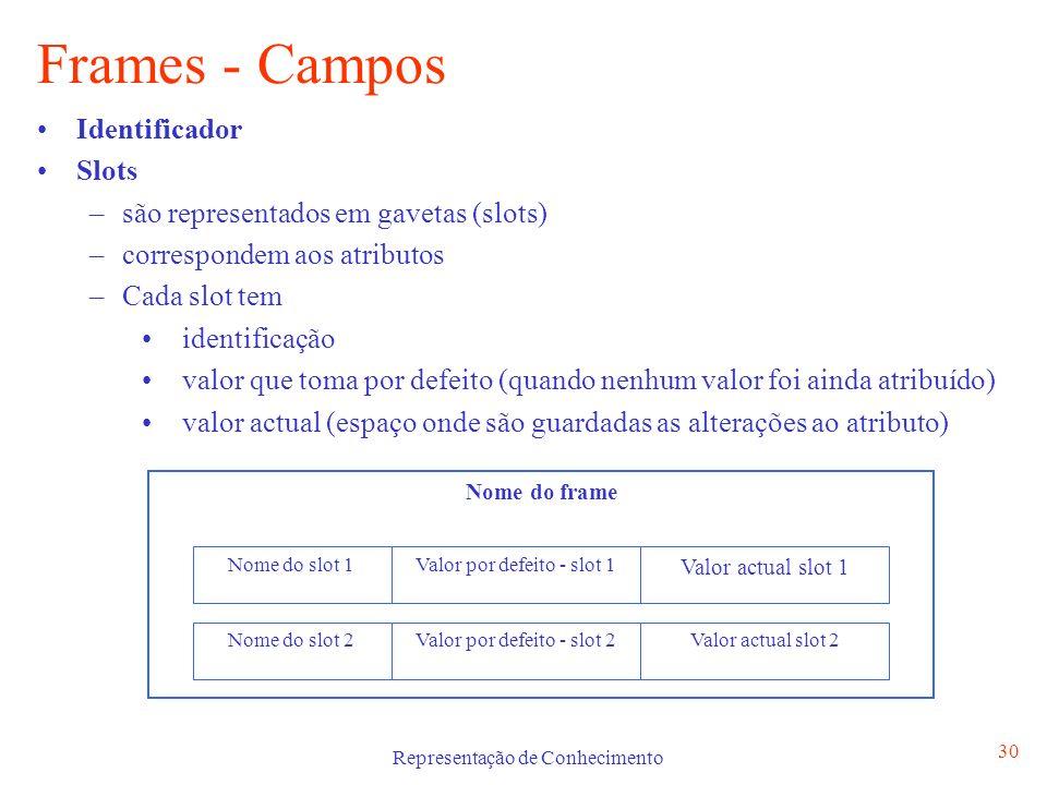 Frames - Campos Identificador Slots