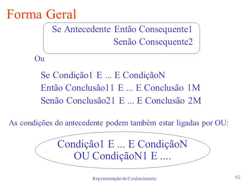 Forma Geral Condição1 E ... E CondiçãoN OU CondiçãoN1 E ....