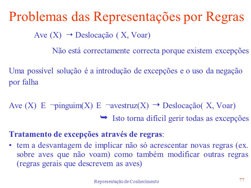 Problemas das Representações por Regras
