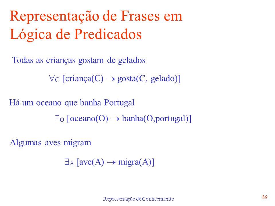 Representação de Frases em Lógica de Predicados