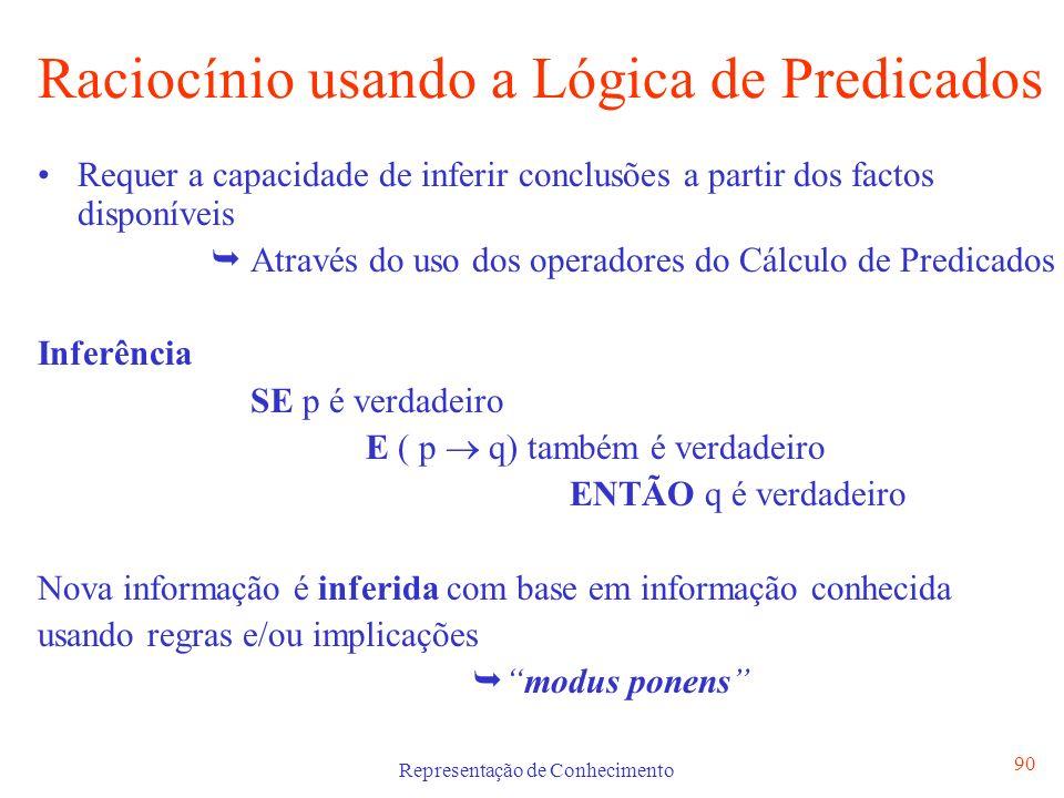 Raciocínio usando a Lógica de Predicados