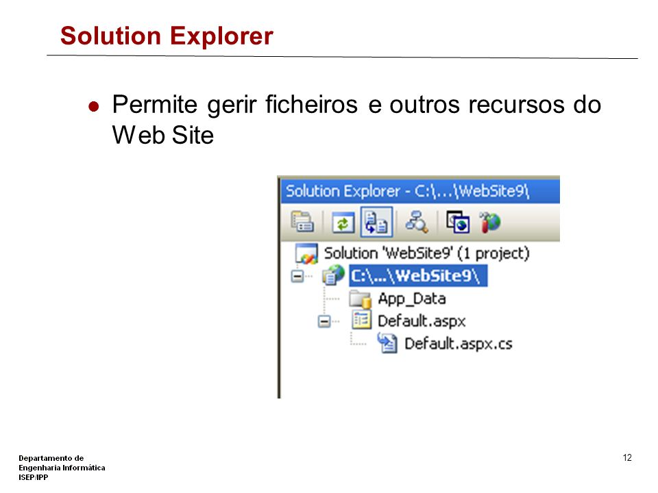 Solution Explorer Permite gerir ficheiros e outros recursos do Web Site