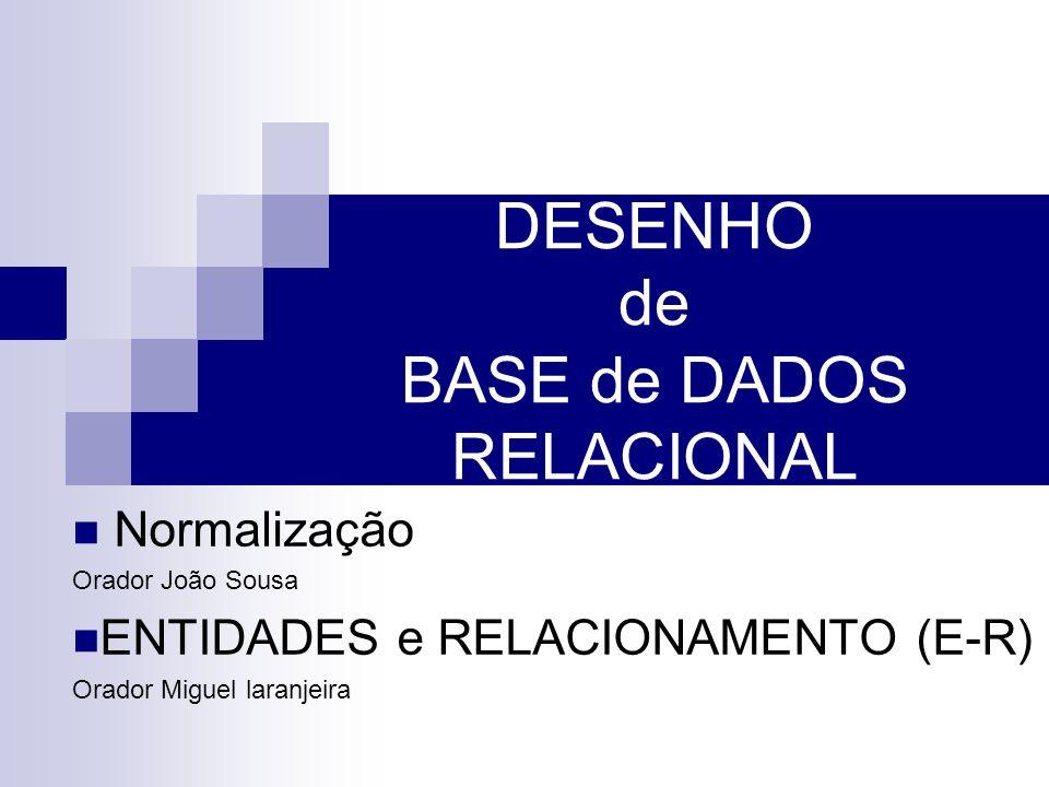 DESENHO de BASE de DADOS RELACIONAL