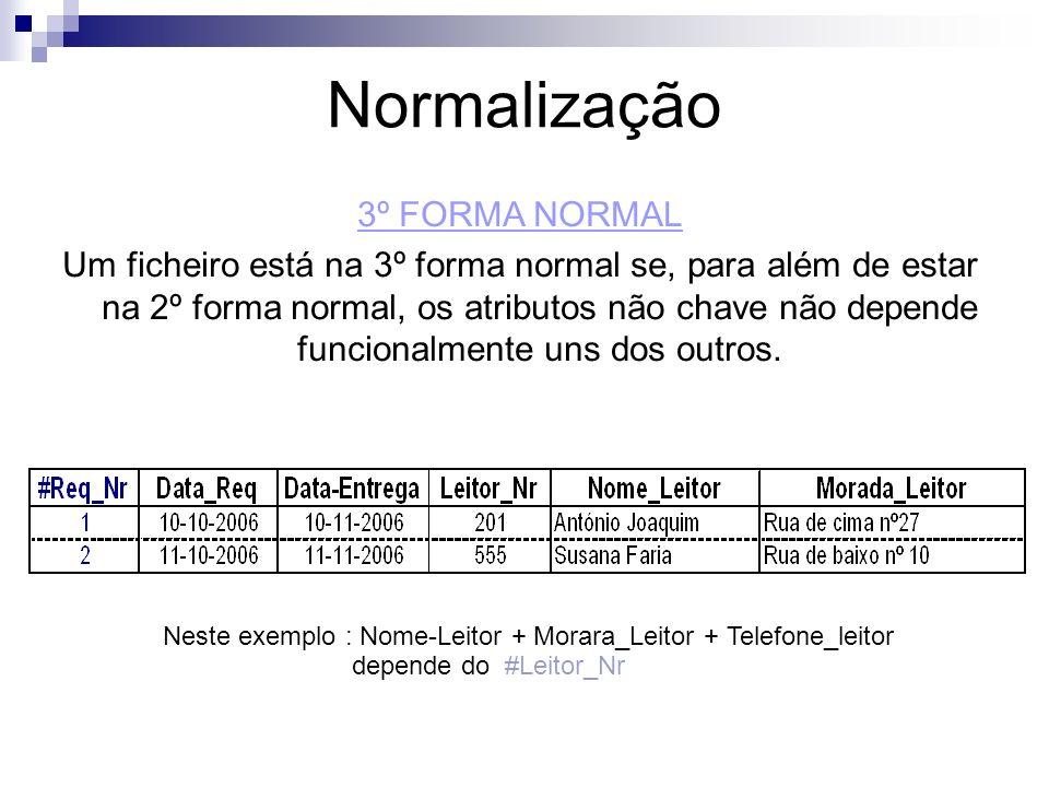 Normalização 3º FORMA NORMAL