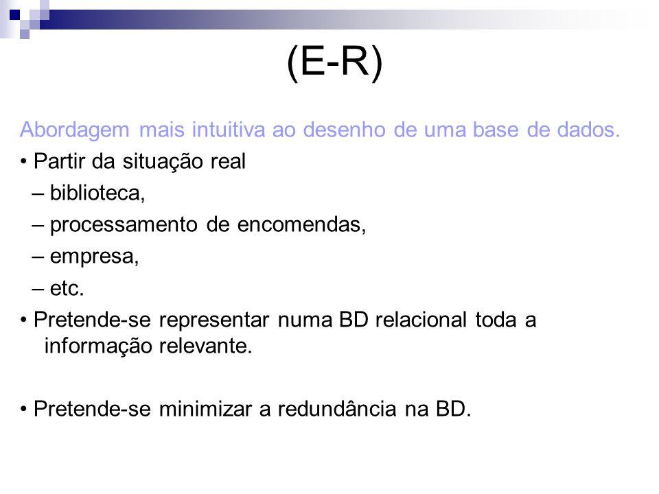 (E-R) Abordagem mais intuitiva ao desenho de uma base de dados.