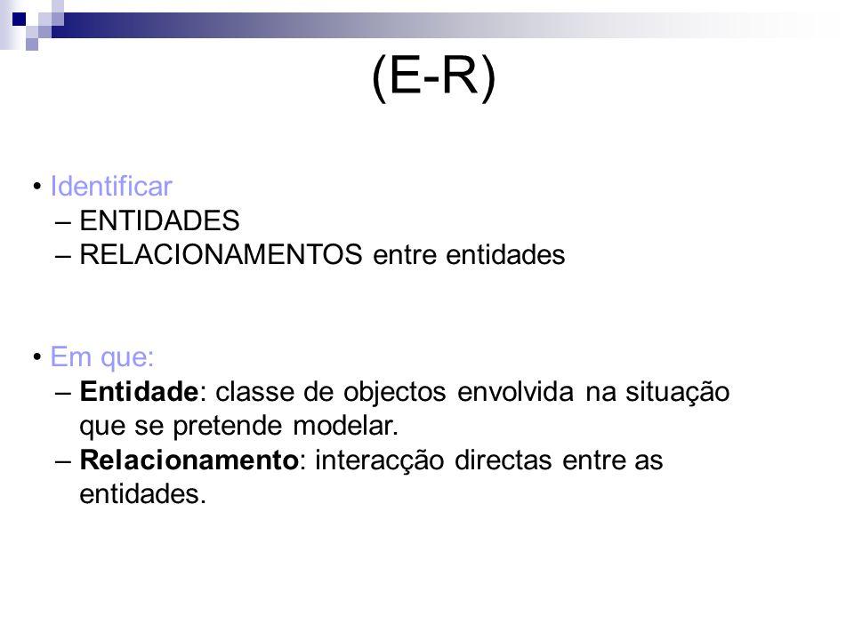 (E-R) • Identificar – ENTIDADES – RELACIONAMENTOS entre entidades