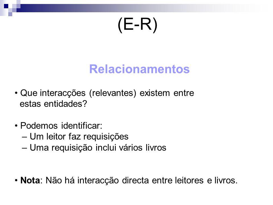 (E-R) Relacionamentos • Que interacções (relevantes) existem entre