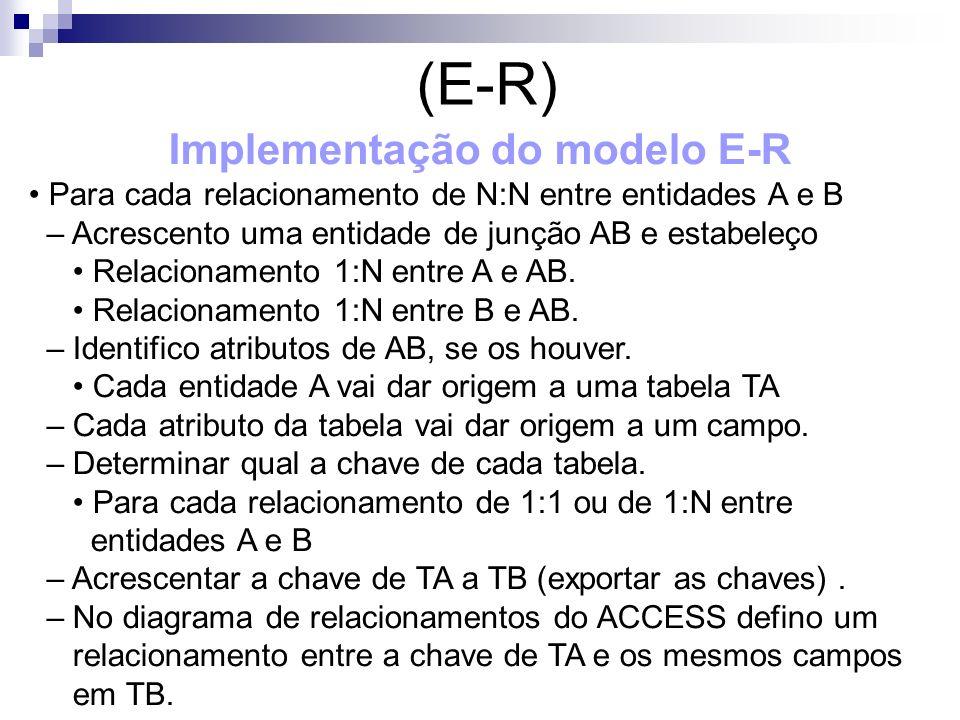 Implementação do modelo E-R