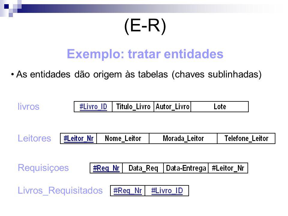 Exemplo: tratar entidades