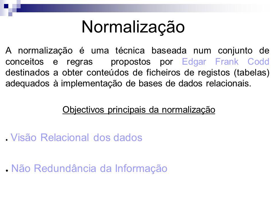 Objectivos principais da normalização