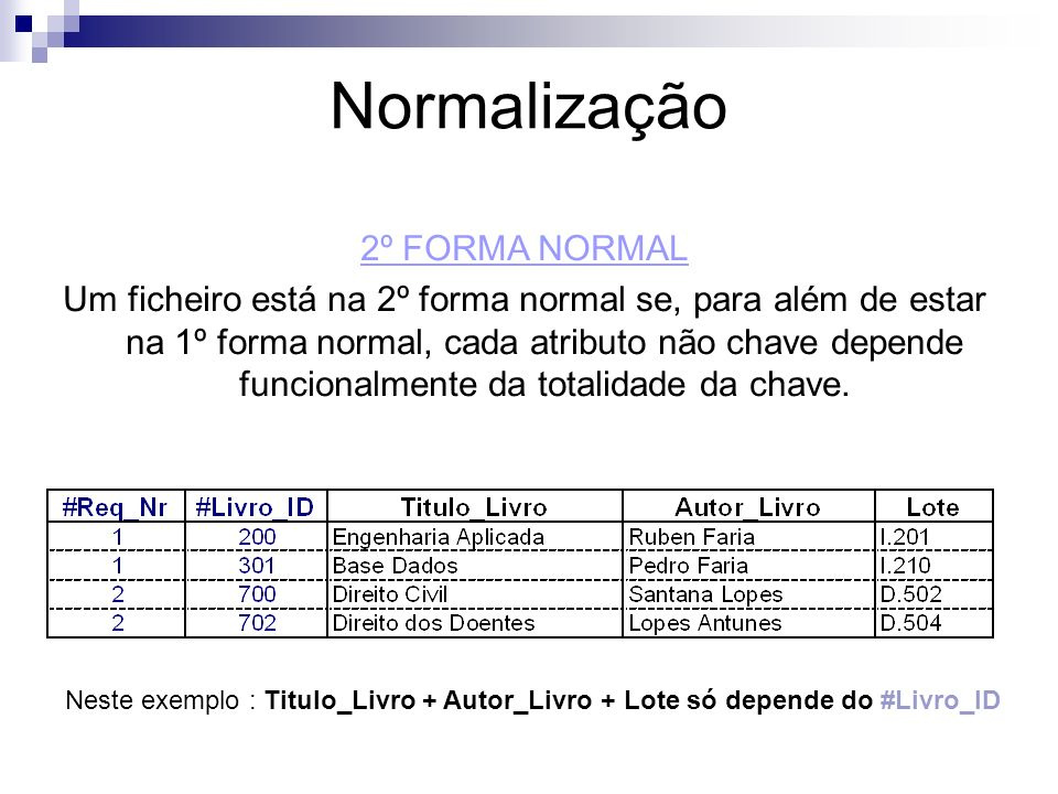 Normalização 2º FORMA NORMAL