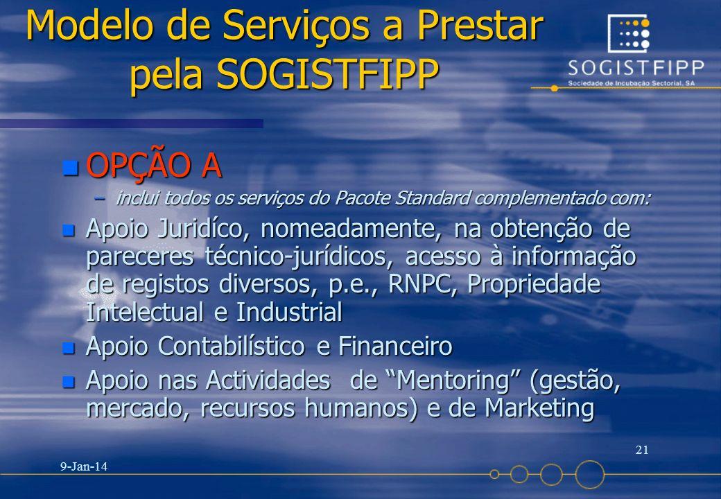 Modelo de Serviços a Prestar pela SOGISTFIPP