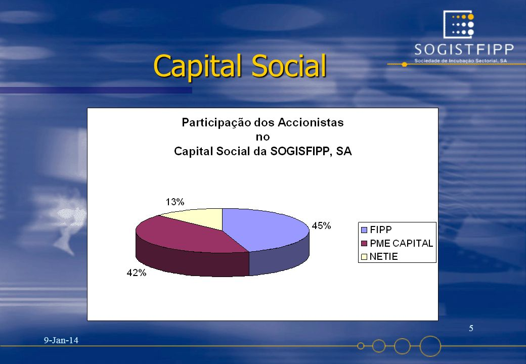 25-03-2017 Capital Social 25-Mar-17 José Freitas