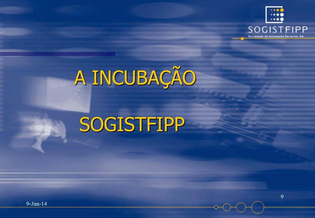 A INCUBAÇÃO SOGISTFIPP