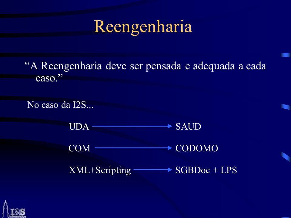 Reengenharia A Reengenharia deve ser pensada e adequada a cada caso.
