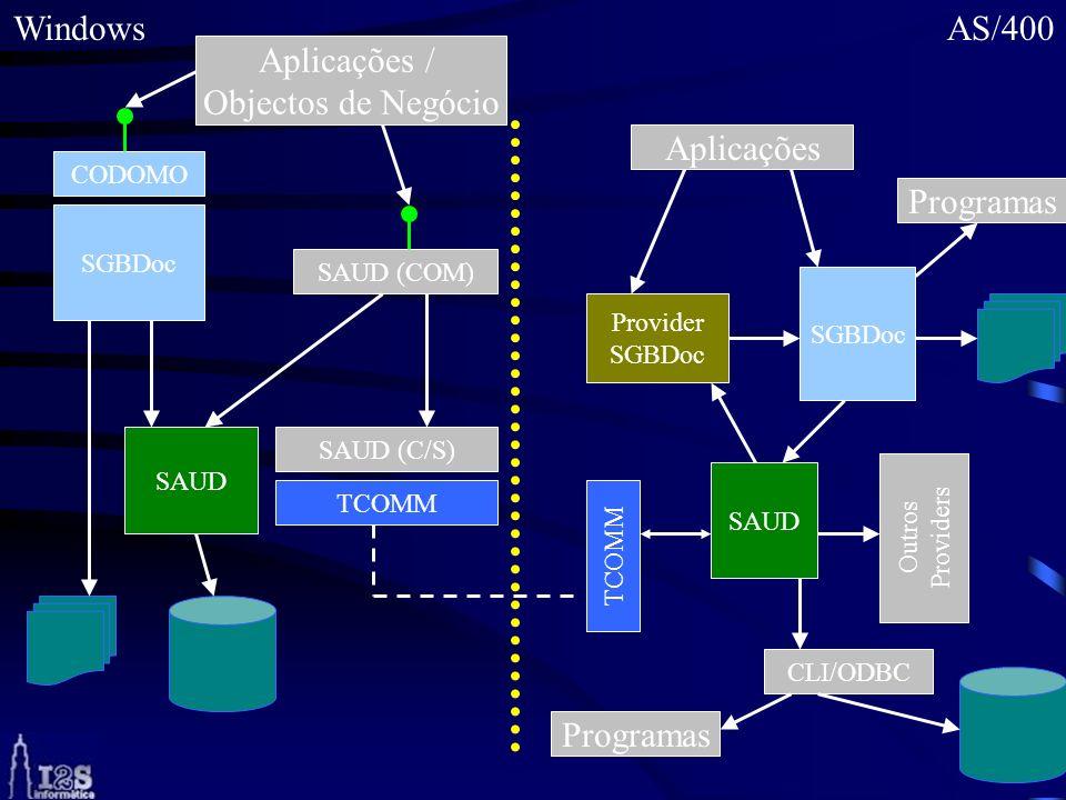 Windows AS/400 Aplicações / Objectos de Negócio Aplicações Programas