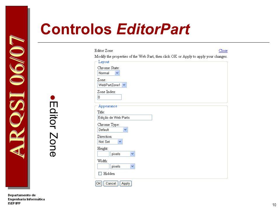 Controlos EditorPart Editor Zone