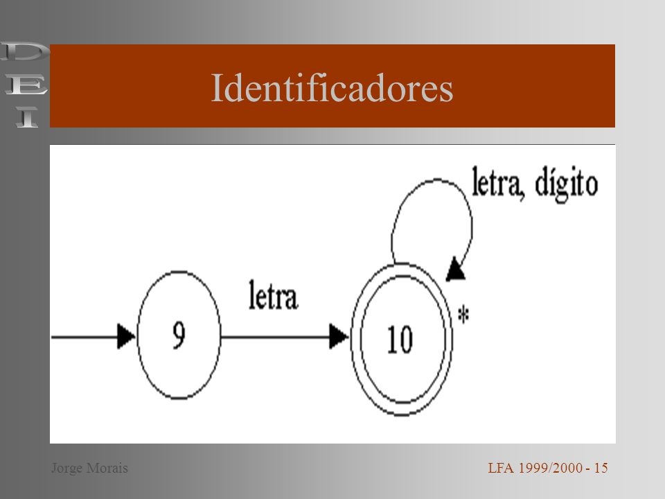 Identificadores DEI Jorge Morais LFA 1999/2000 - 15