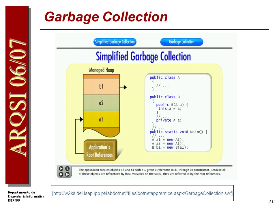 Garbage Collection .Net Apprentice