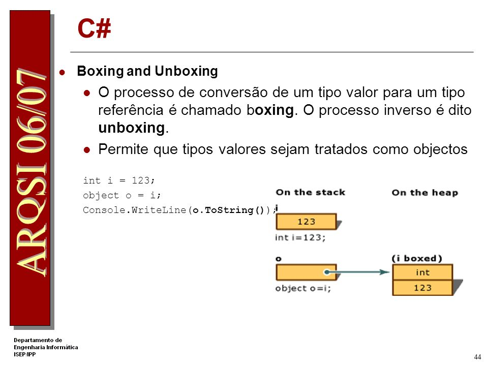 .Net Apprentice C# Boxing and Unboxing.