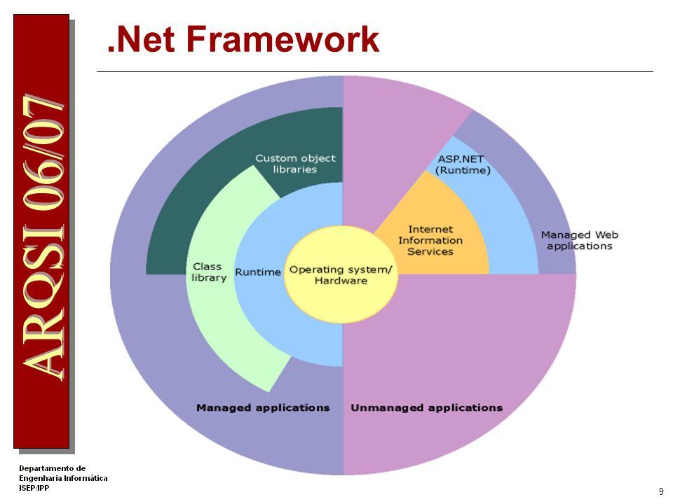 .Net Framework .Net Apprentice