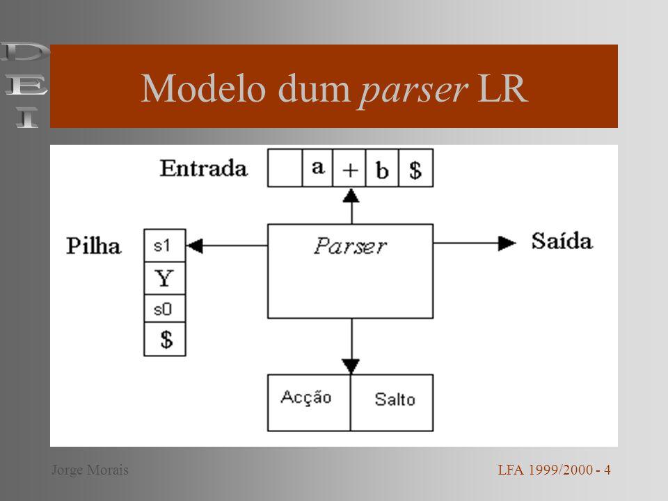 Modelo dum parser LR DEI Jorge Morais LFA 1999/2000 - 4