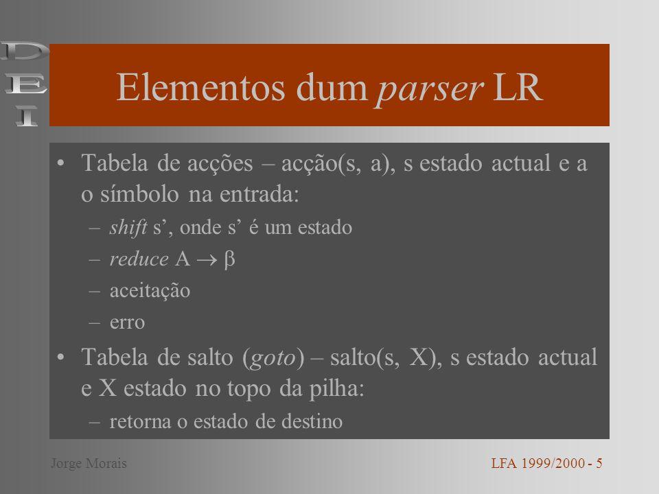 Elementos dum parser LR