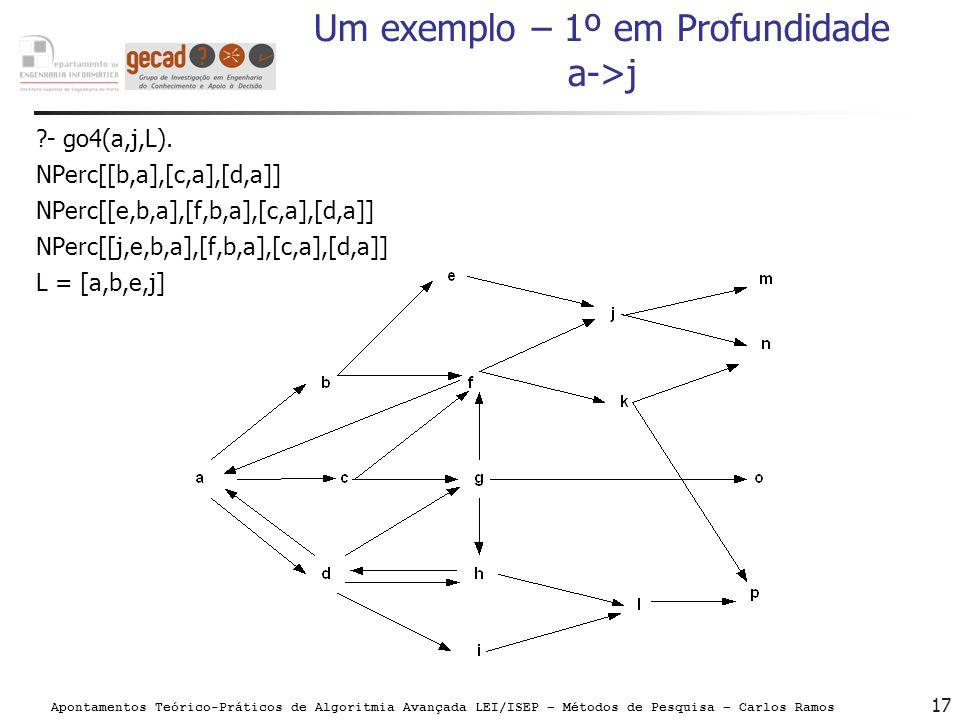 Um exemplo – 1º em Profundidade a->j
