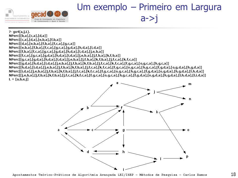 Um exemplo – Primeiro em Largura a->j