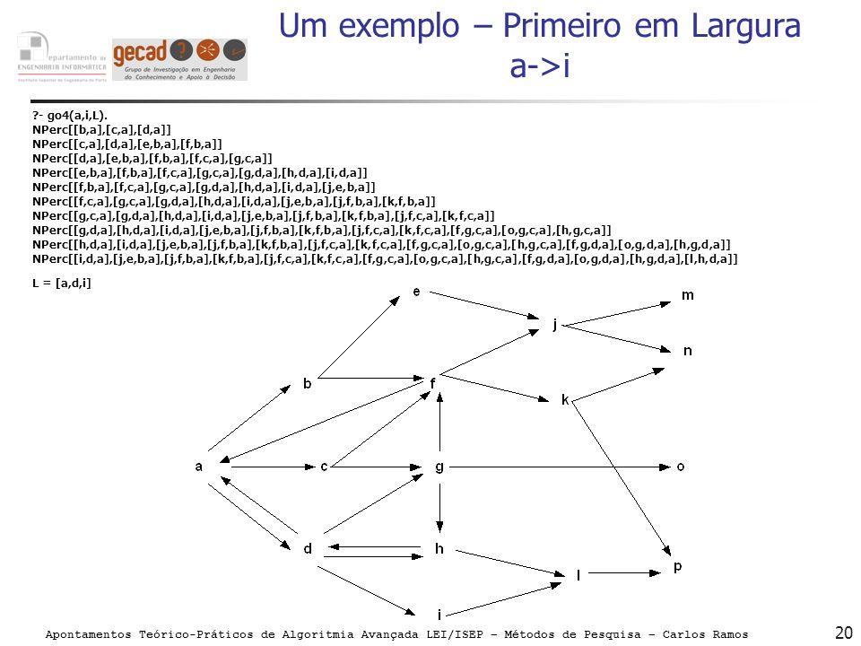 Um exemplo – Primeiro em Largura a->i