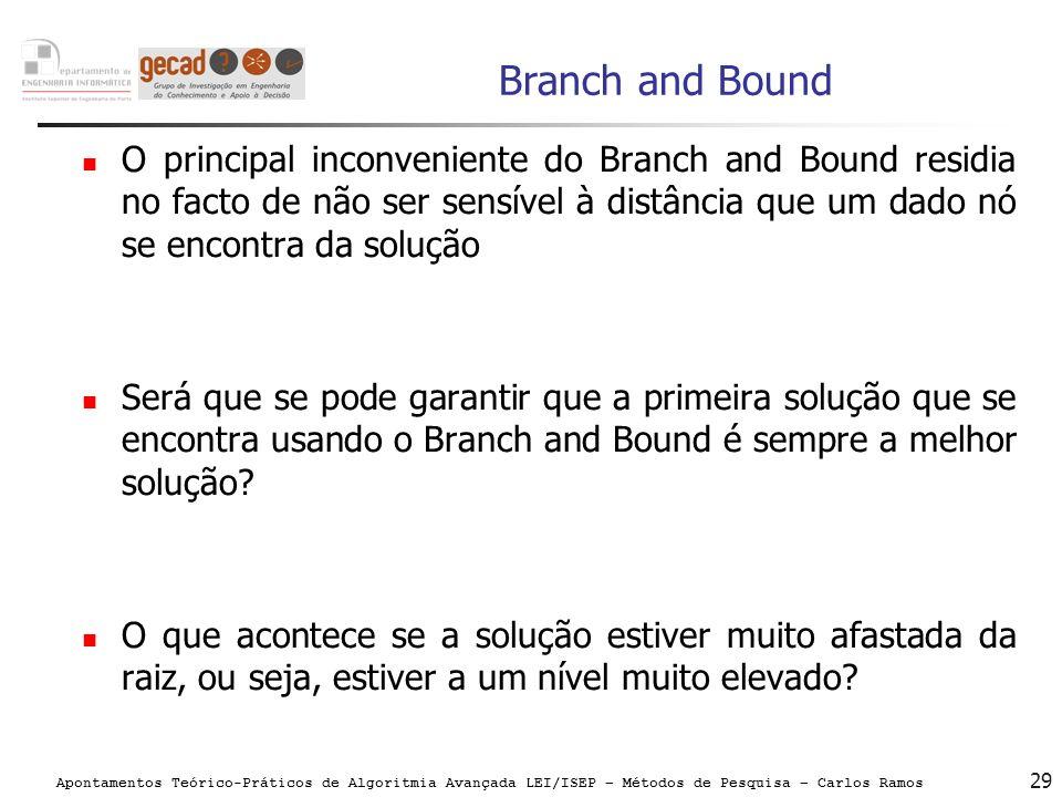 Branch and Bound O principal inconveniente do Branch and Bound residia no facto de não ser sensível à distância que um dado nó se encontra da solução.