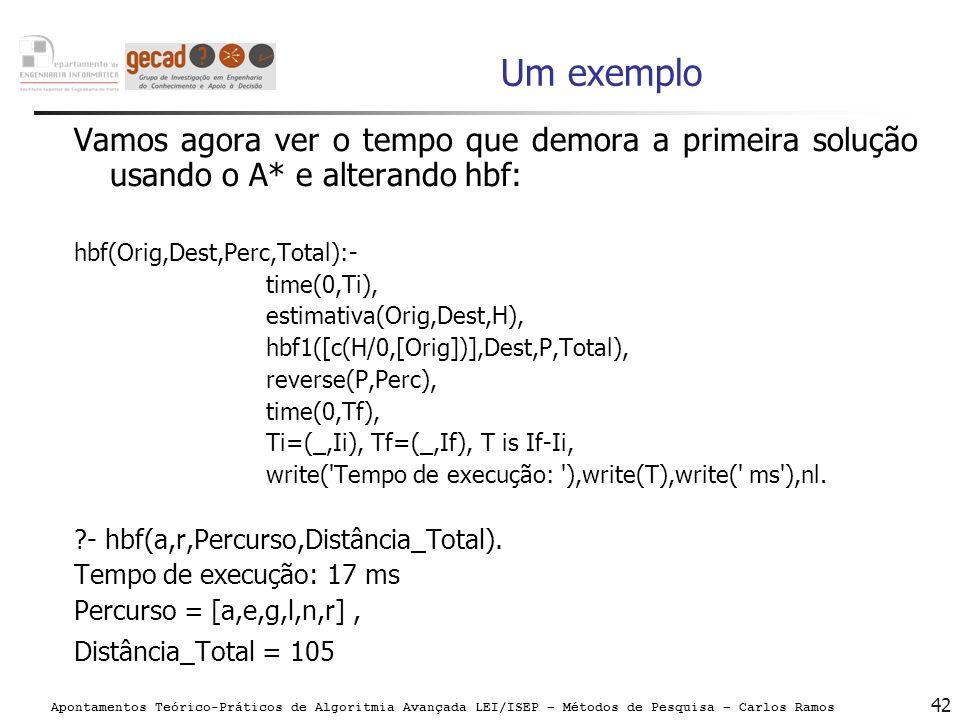 Um exemplo Vamos agora ver o tempo que demora a primeira solução usando o A* e alterando hbf: hbf(Orig,Dest,Perc,Total):-