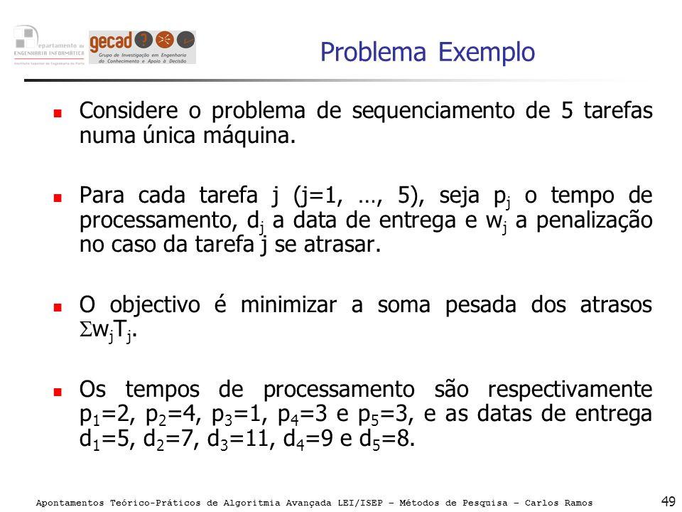 Problema Exemplo Considere o problema de sequenciamento de 5 tarefas numa única máquina.