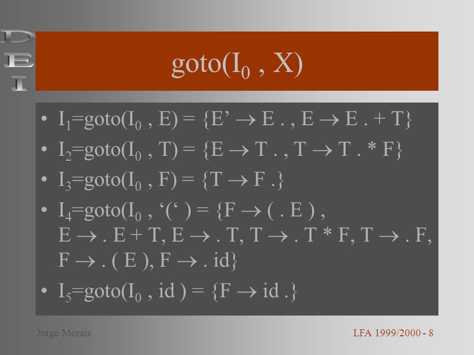 goto(I0 , X) DEI I1=goto(I0 , E) = {E'  E . , E  E . + T}