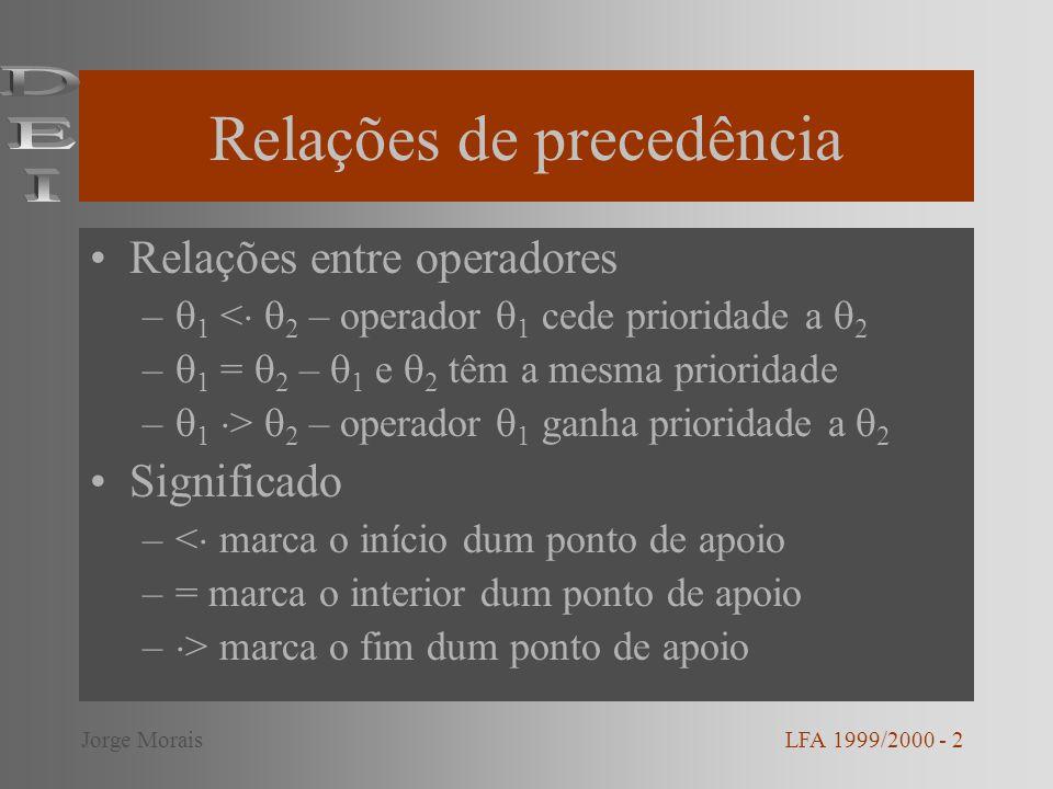 Relações de precedência