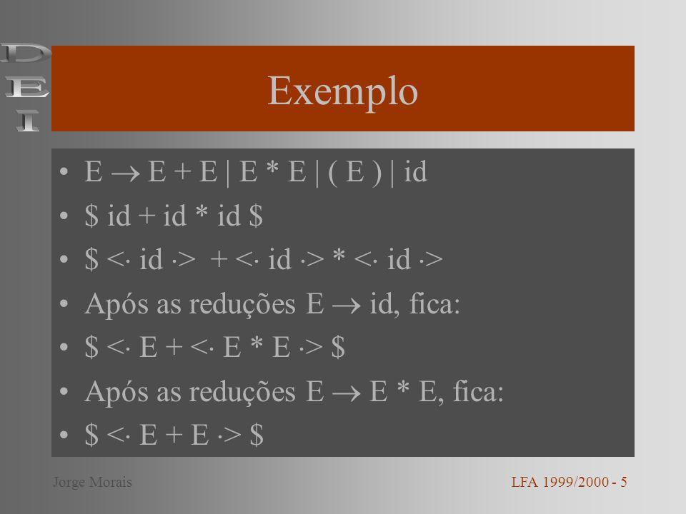 Exemplo DEI E  E + E | E * E | ( E ) | id $ id + id * id $