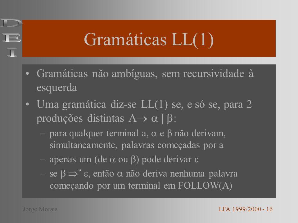 Gramáticas LL(1) DEI. Gramáticas não ambíguas, sem recursividade à esquerda.