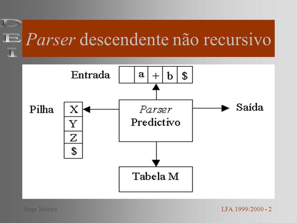 Parser descendente não recursivo