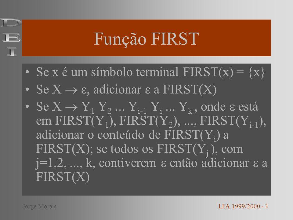 Função FIRST DEI Se x é um símbolo terminal FIRST(x) = {x}