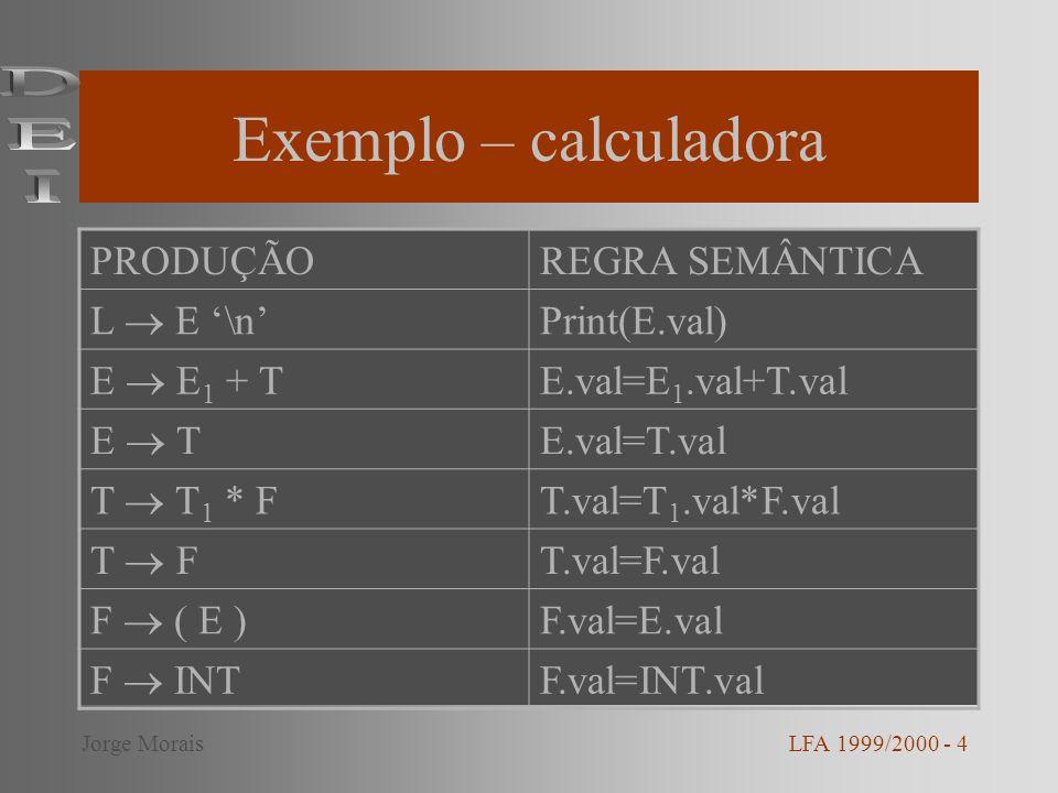 Exemplo – calculadora DEI PRODUÇÃO REGRA SEMÂNTICA L  E '\n'