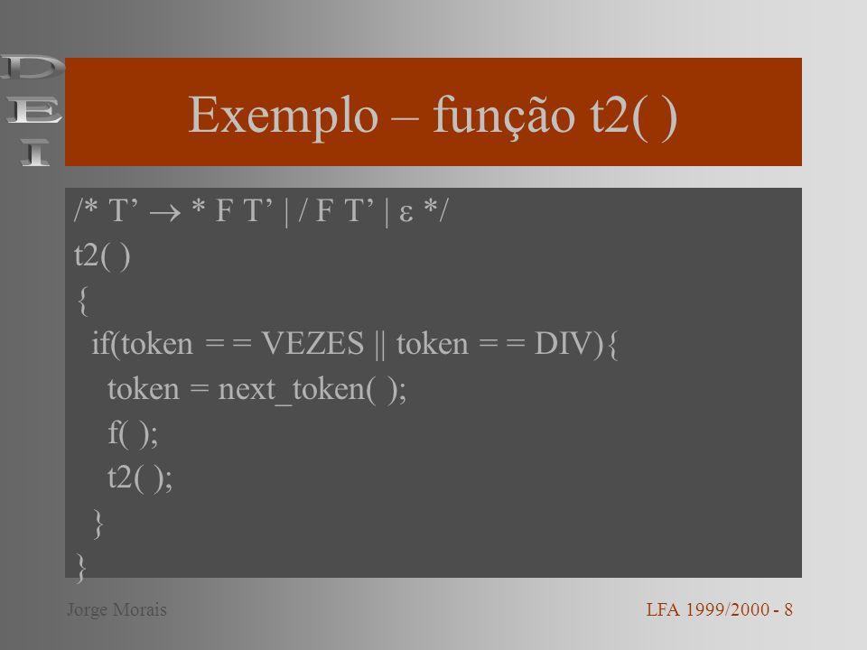 Exemplo – função t2( ) DEI /* T'  * F T' | / F T' |  */ t2( ) {